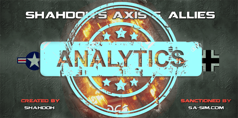 shahdohs-ww2-campaign_stamped_analytics.